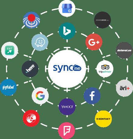 Syncme laseb mugavalt hallata kõiki tähtsamaid ettevõtte-kontosid ühest kohast.