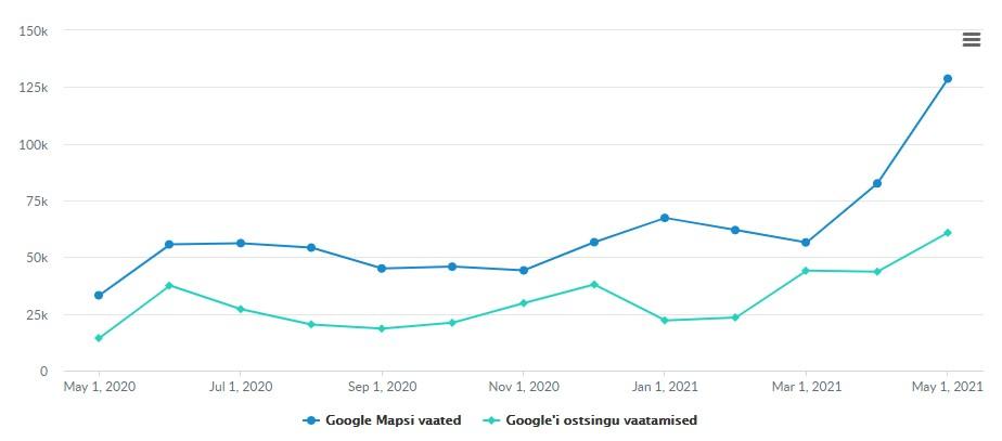 Google-otsing-google-kaardid-syncme